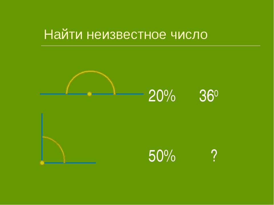 Найти неизвестное число 20% 360 50% ?