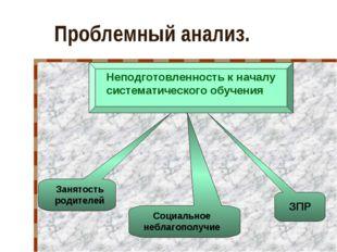 Проблемный анализ. Неподготовленность к началу систематического обучения Заня