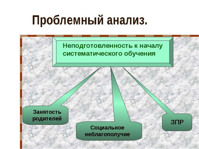 Проблемный анализ. Неподготовленность к началу систематического обучения Заня...