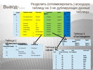 Вывод-…. Разделить (оптимизировать ) исходную таблицу на 3 не дублирующих дан