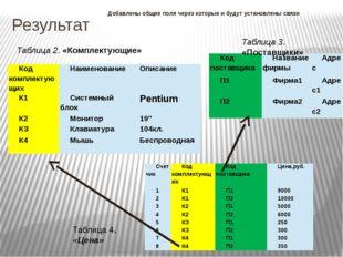 Результат Добавлены общие поля через которые и будут установлены связи Таблиц