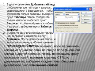 В диалоговом окне Добавить таблицу отображены все таблицы и запросы, содержащ