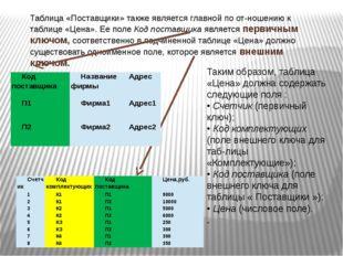 Таблица «Поставщики» также является главной по отношению к таблице «Цена». Е