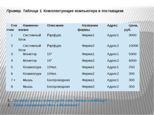 Пример. Таблица 1. Комплектующие компьютера и поставщики На какие группы можн