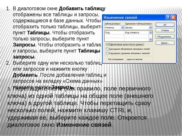 В диалоговом окне Добавить таблицу отображены все таблицы и запросы, содержащ...
