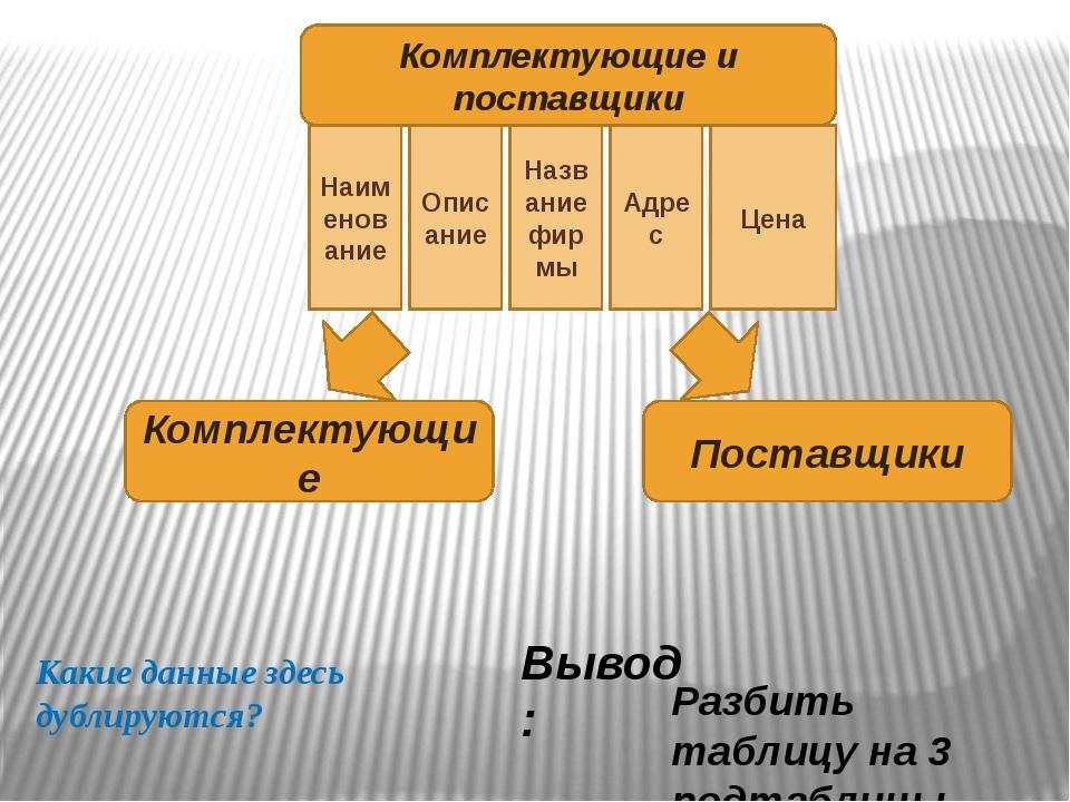 Комплектующие и поставщики Комплектующие Поставщики Наименование Описание На...