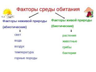 Факторы среды обитания Факторы неживой природы (абиотические) Факторы живой п