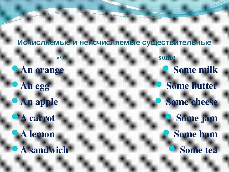 Исчисляемые и неисчисляемые существительные a/an some An orange An egg An app...