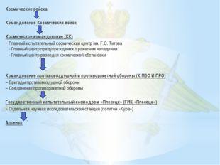 Задачами войск ПВО России (как самостоятельного видаВС РФ, так и в составеВ