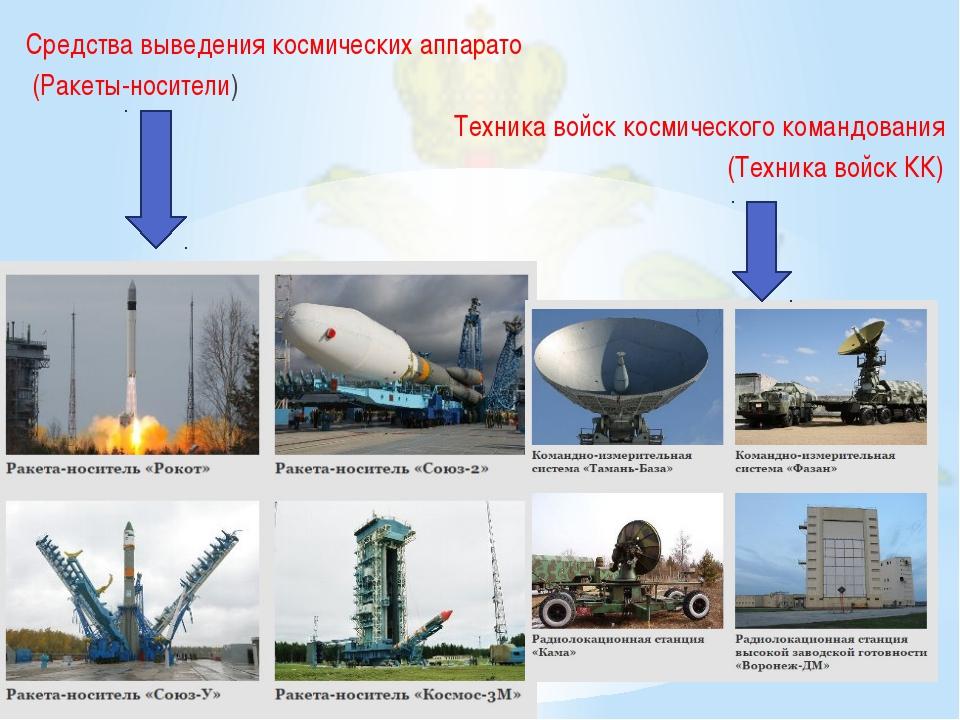 Вооружение ПВО И ПРО