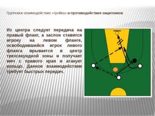 Групповое взаимодействие «тройка» и противодействия защитников Из центра след