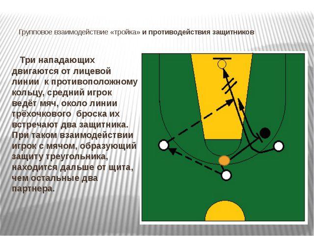 Групповое взаимодействие «тройка» и противодействия защитников Три нападаю...