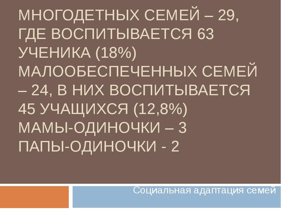 МНОГОДЕТНЫХ СЕМЕЙ – 29, ГДЕ ВОСПИТЫВАЕТСЯ 63 УЧЕНИКА (18%) МАЛООБЕСПЕЧЕННЫХ С...
