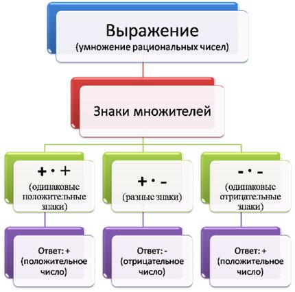 http://festival.1september.ru/articles/592542/img1.jpg