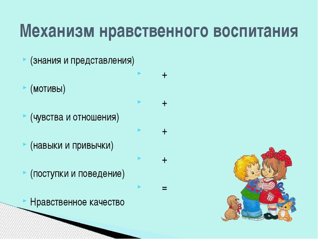 (знания и представления) + (мотивы) + (чувства и отношения) + (навыки и привы...
