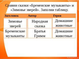 Сравни сказки «Бременские музыканты» и «Зимовье зверей». Заполни таблицу. Зим