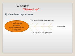 """V. Бекіту """"Ой толғау"""" 1) «Фишбон» стратегиясы.  Қазақстанда мәдениет саласын"""