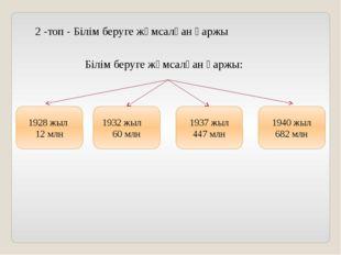 Білім беруге жұмсалған қаржы: 1940 жыл 682 млн 1937 жыл 447 млн 1928 жыл 12