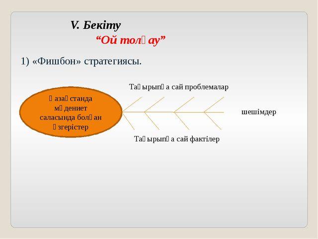 """V. Бекіту """"Ой толғау"""" 1) «Фишбон» стратегиясы.  Қазақстанда мәдениет саласын..."""