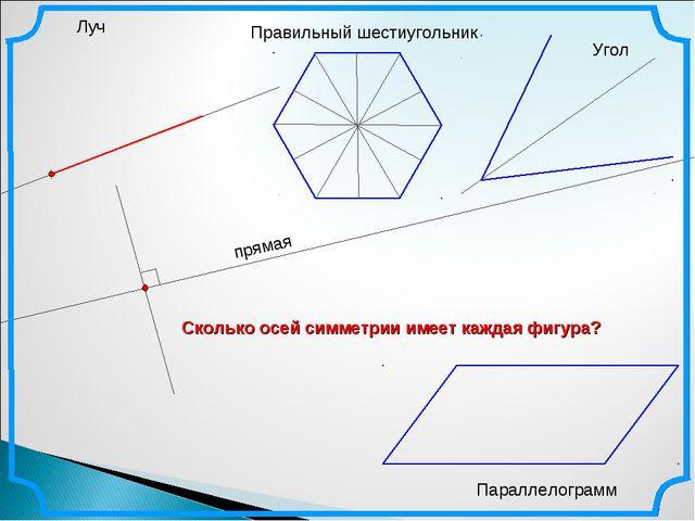 Луч Правильный шестиугольник Параллелограмм Угол Сколько осей симметрии имеет...