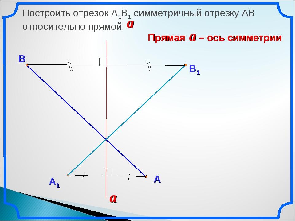 Построить отрезок А1В1 симметричный отрезку АВ относительно прямой В a a