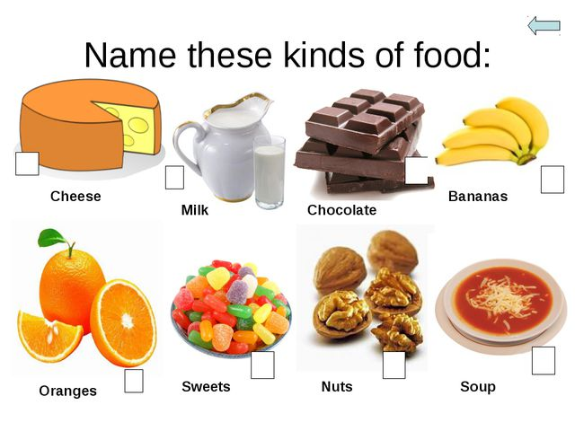 Name these kinds of food: Cheese Milk Chocolate Bananas Oranges Sweets Nuts S...