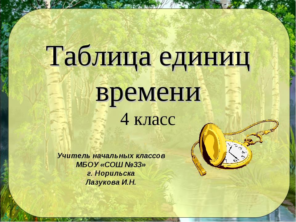 Таблица единиц времени 4 класс Учитель начальных классов МБОУ «СОШ №33» г. Н...