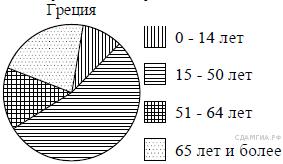 http://sdamgia.ru/get_file?id=7463