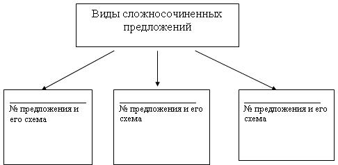 http://festival.1september.ru/articles/618959/img1.jpg