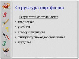 Структура портфолио Результаты деятельности: ▫ творческая ▫ учебная ▫ коммуни