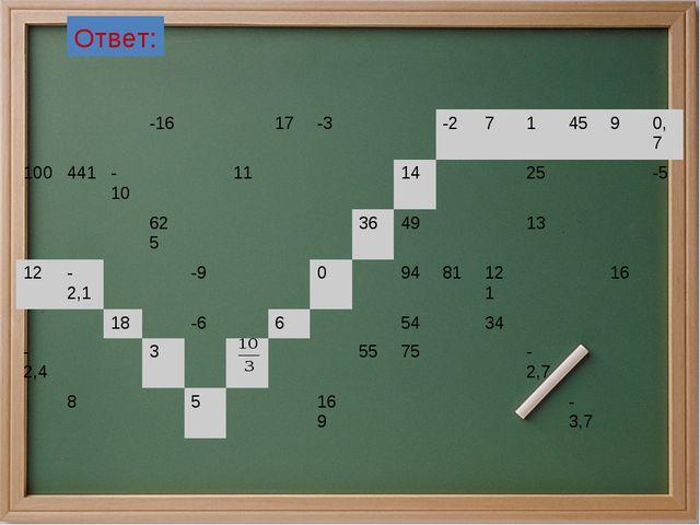 Ответ: -1617-3-2714590,7 100441-10111425-5 6...