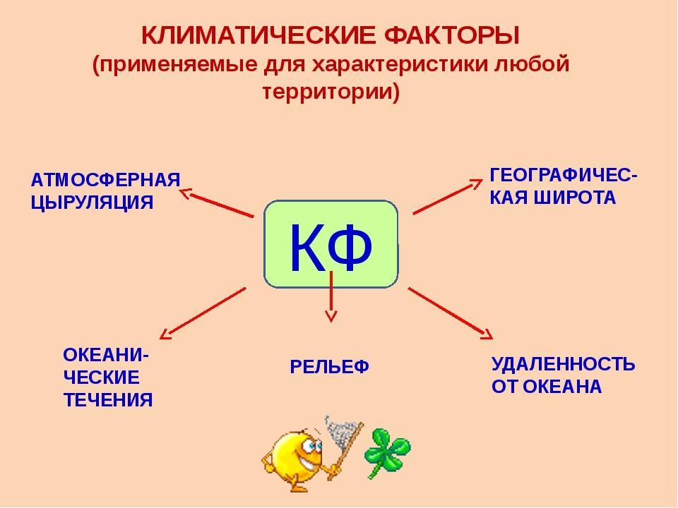 КЛИМАТИЧЕСКИЕ ФАКТОРЫ (применяемые для характеристики любой территории) КФ АТ...