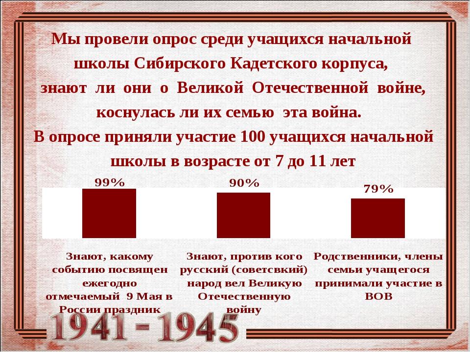 Мы провели опрос среди учащихся начальной школы Сибирского Кадетского корпуса...