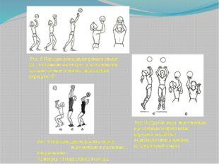 Рис. 8 Передача мяча двумя руками сверху (а) ; положение кистей рук и распол