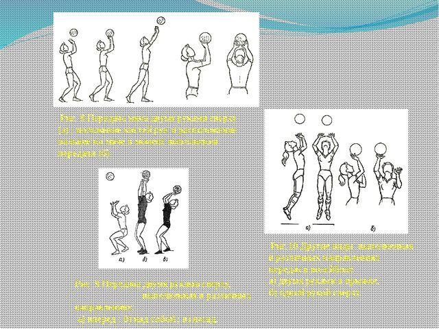 Рис. 8 Передача мяча двумя руками сверху (а) ; положение кистей рук и распол...