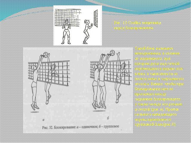 Рис. 13 Стойка защитника перед блокированием. Такой блок называют неподвижным...