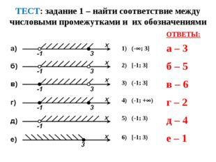 ТЕСТ: задание 1 – найти соответствие между числовыми промежутками и их обозна
