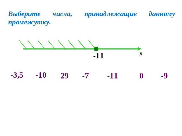 -11 х -10 -3,5 -7 0 -9 29 -11 Выберите числа, принадлежащие данному промежутку.