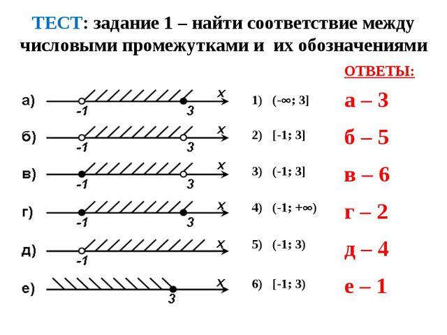 ТЕСТ: задание 1 – найти соответствие между числовыми промежутками и их обозна...