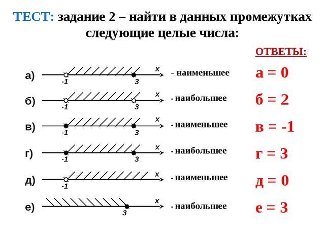 ТЕСТ: задание 2 – найти в данных промежутках следующие целые числа: ОТВЕТЫ: а...