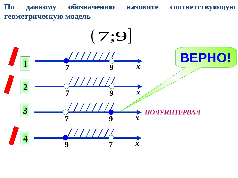 По данному обозначению назовите соответствующую геометрическую модель ВЕРНО!...