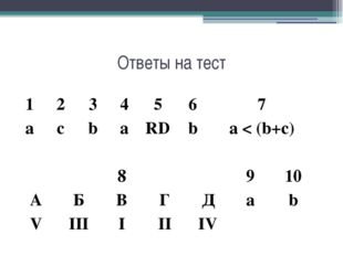 Ответы на тест 1 2 3 4 5 6 7 a c b a RD b a < (b+c) 8 9 10 A Б В Г Д a b V II