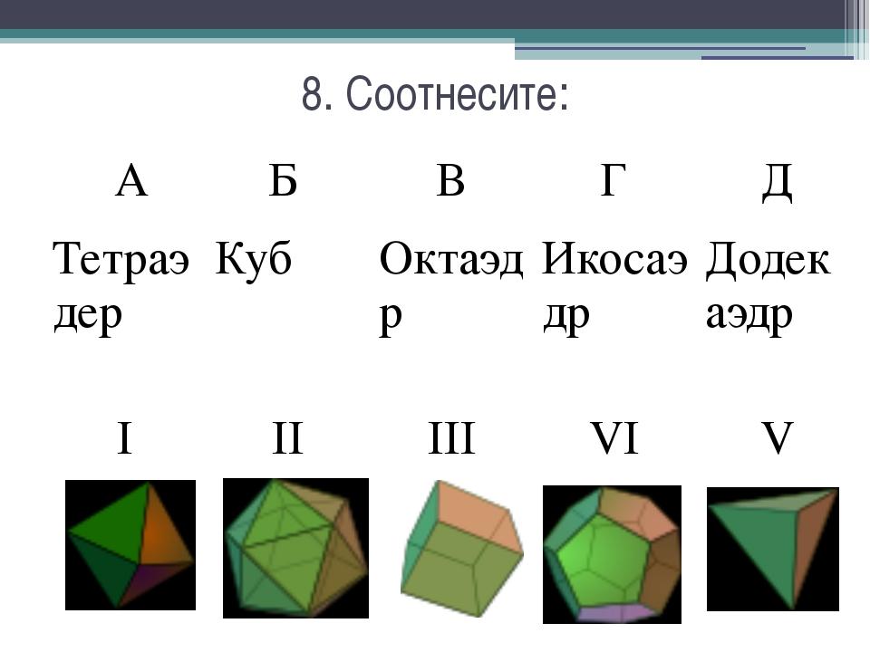 8. Соотнесите: А Б В Г Д Тетраэдер Куб Октаэдр Икосаэдр Додекаэдр I II III VI V