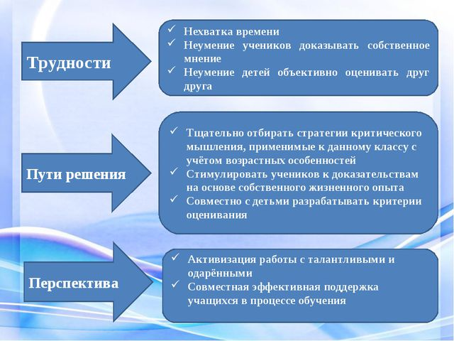 Активизация работы с талантливыми и одарёнными Совместная эффективная поддерж...
