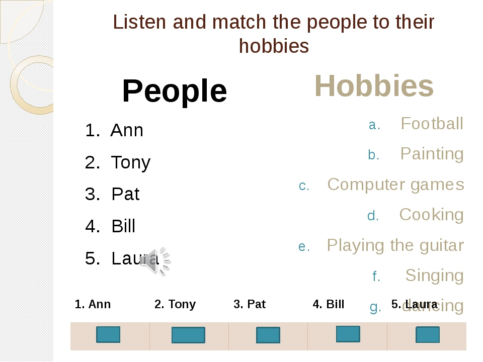 Listen and match the people to their hobbies People 1. Ann 2. Tony 3. Pat 4....