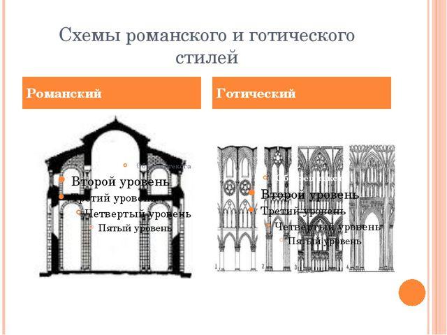 Схемы романского и готического стилей Романский Готический