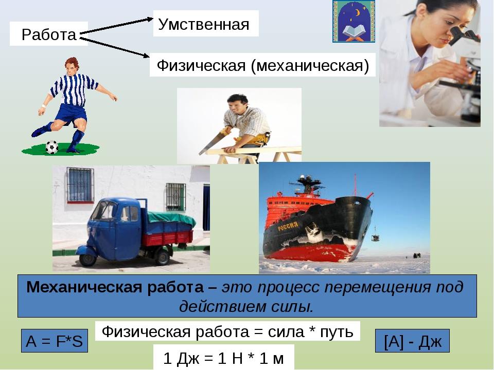 Работа Умственная Физическая (механическая) Механическая работа – это процесс...
