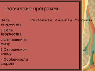 Творческие программы Цель творчестваСимволистыАкмеистыФутуристы 1.Цель тво
