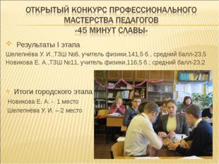 Результаты І этапа Шелепнёва У. И.,ТЗШ №6, учитель физики,141,5 б., средний