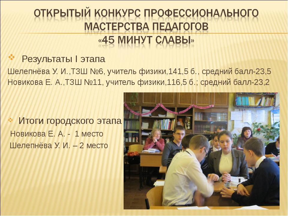 Результаты І этапа Шелепнёва У. И.,ТЗШ №6, учитель физики,141,5 б., средний...